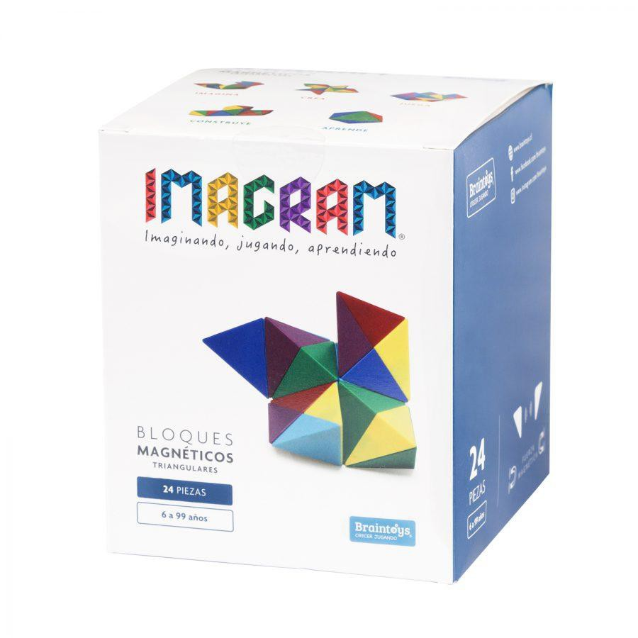 Set imagram